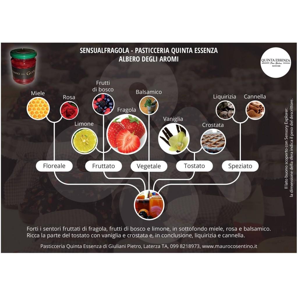 Albero aromi - Pasticceria quinta essenza - Confettura extra di
